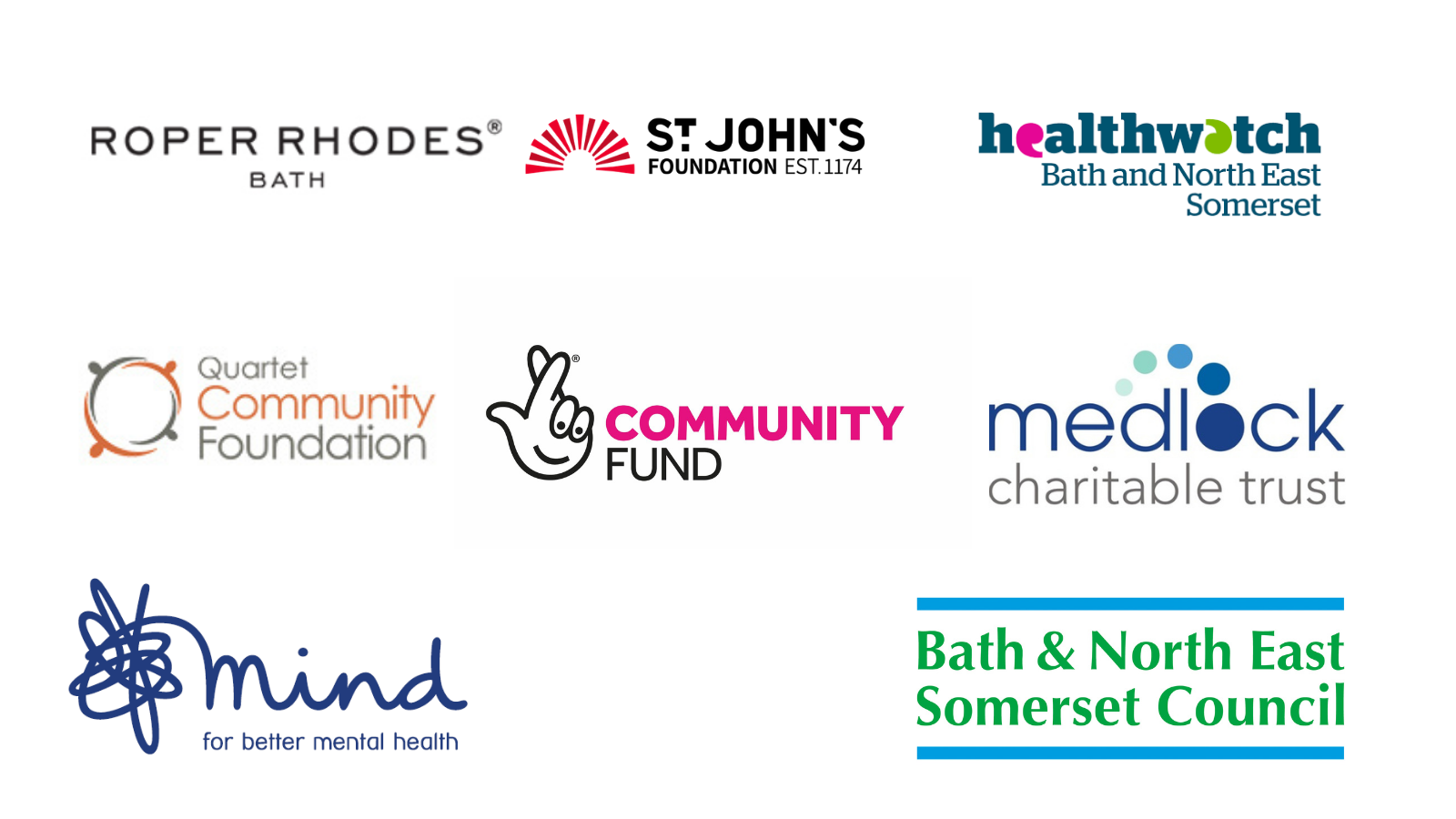 Our recent funders